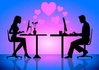 best dating description